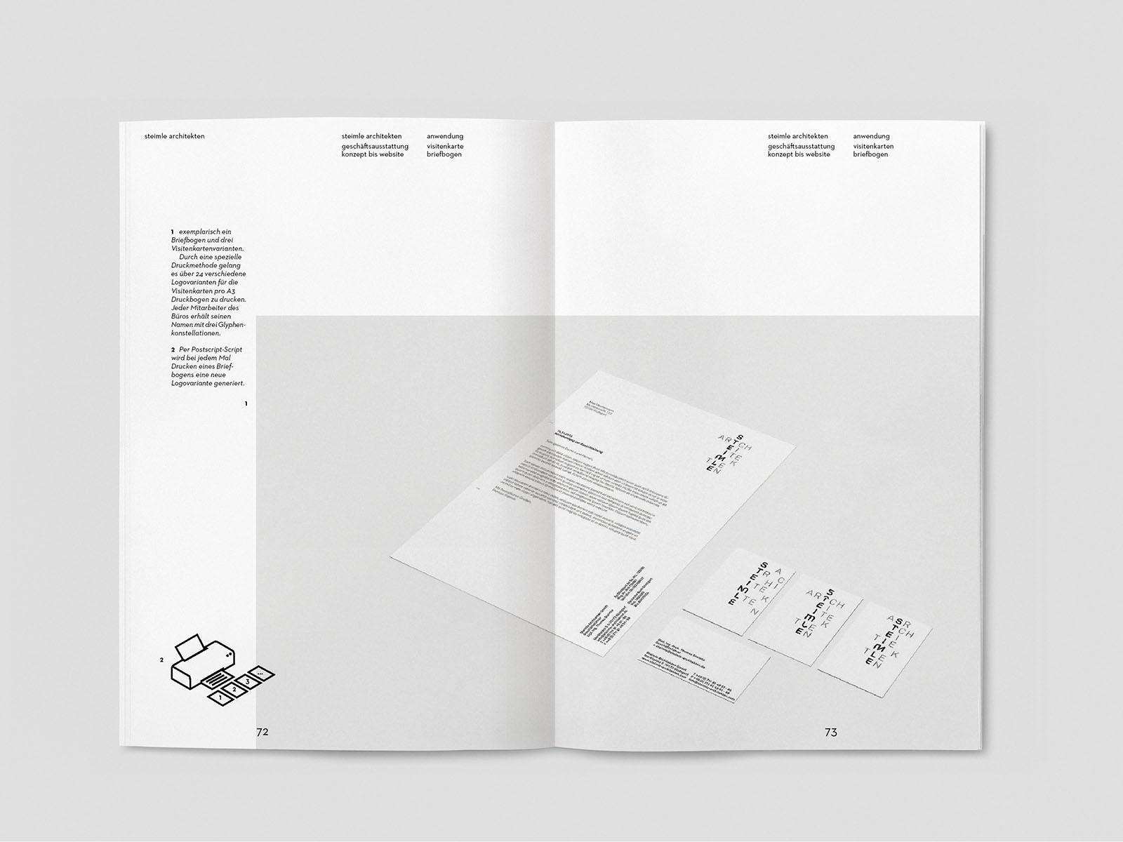 Tobias Kuesters Kommunikationsdesign 2015 Selection Of Work